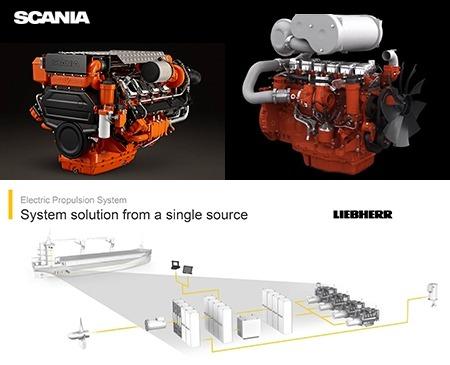 Scania SCR IMO Tier III EU Stage V Liebherr